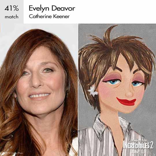evelyne deavor personnage indestructible character incredibles 2 disney pixar