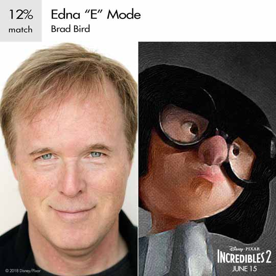 edna mode personnage indestructible character incredibles 2 disney pixar