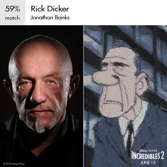 rick dicker personnage indestructible character incredibles 2 disney pixar